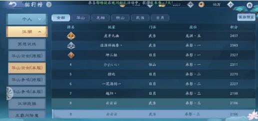 新笑傲江湖手游最强生活职业选择